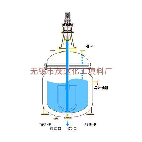 电加热反应釜 电热棒加热反应釜