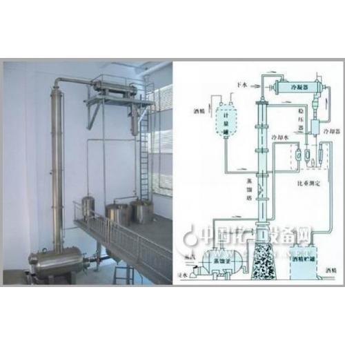 甲醇蒸馏装置、乙醇蒸馏装置